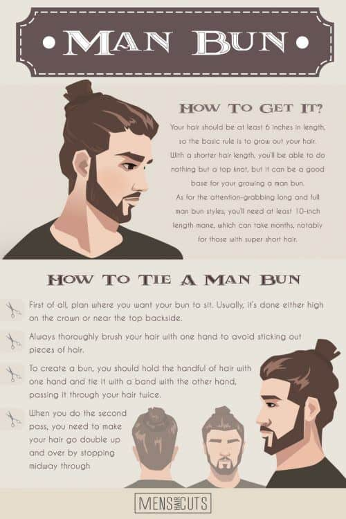 Wearing A Man Bun Is The Best Way To Show You Are A Man