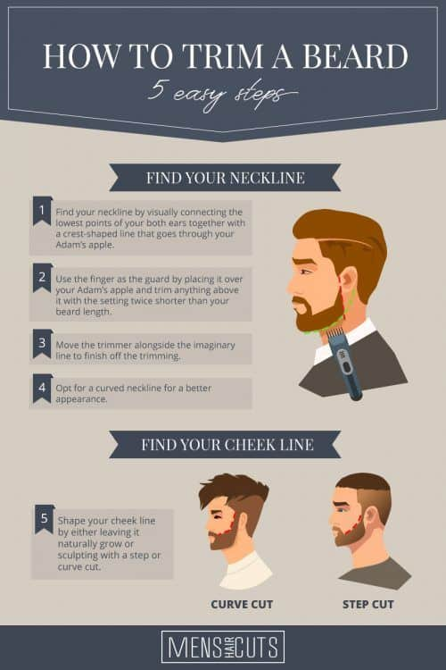 How To Trim A Beard In 7 Easy Steps Play By Play Instruction To Use