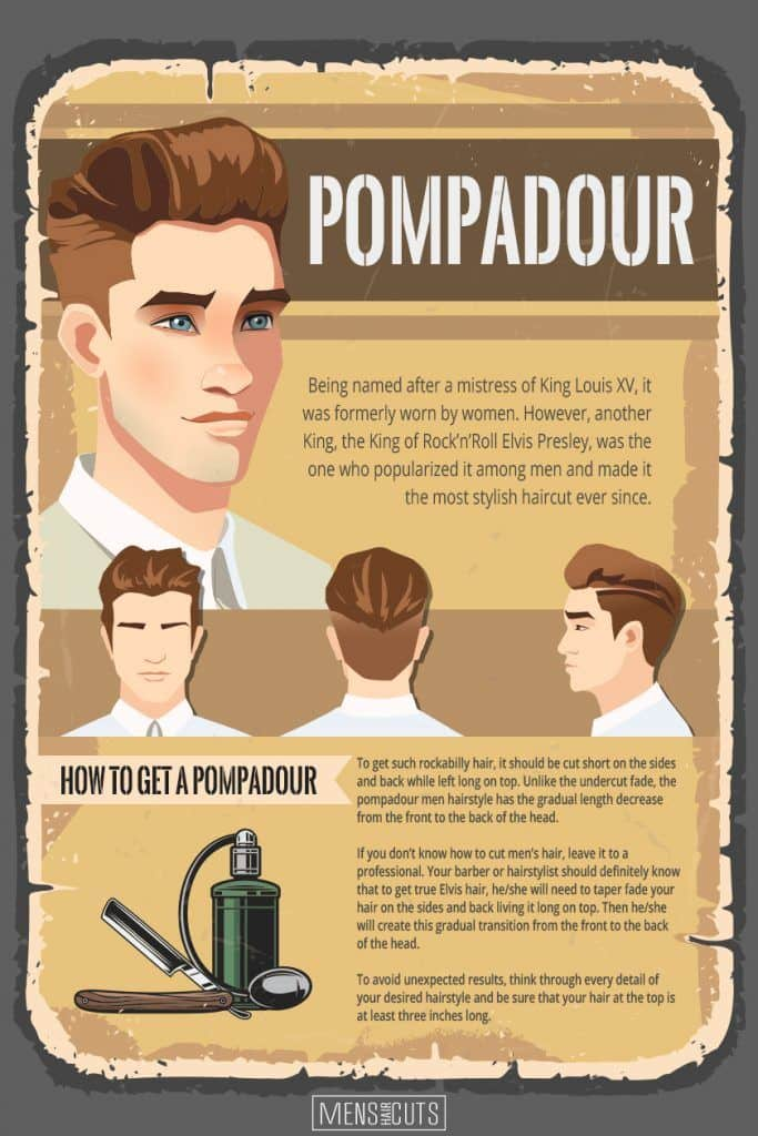 Hair Styling Inspirational Ideas For Effortless Pompadour Haircut