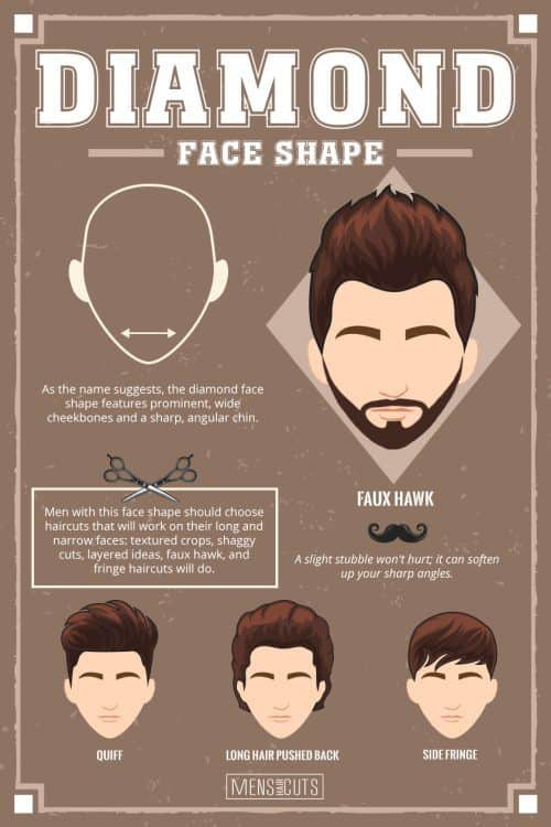 Hairstyles For Diamond Face Shapes #faceshapes