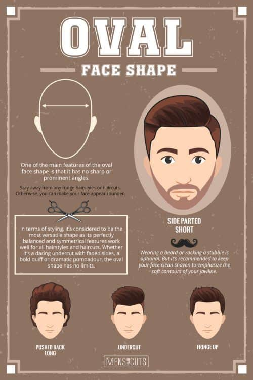 Haircuts For Oval Face Shapes #faceshapes