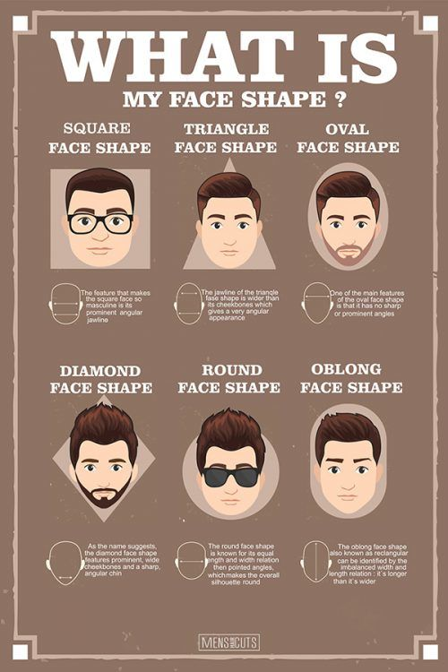 What haircut should I get? #faceshapes #faceshapesmen