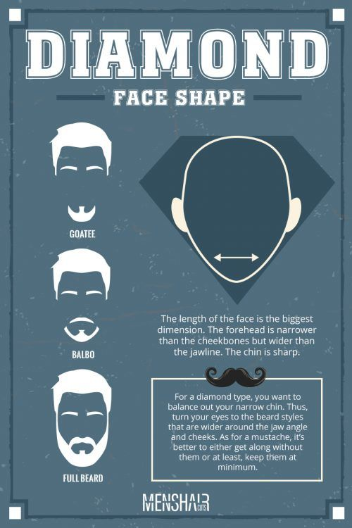 What Facial Hairstyle Matches A Diamond Face Shape?