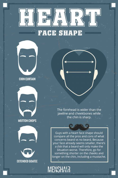 What Facial Hairstyle Matches A Heart Face Shape?