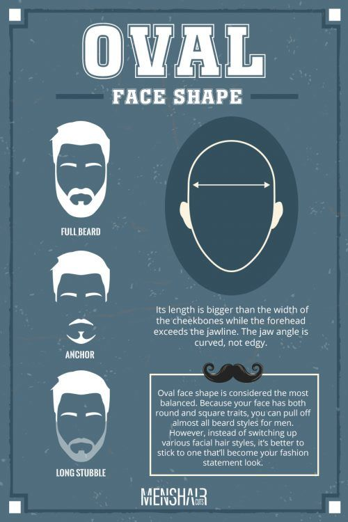 What Facial Hairstyle Matches An Oval Face Shape?