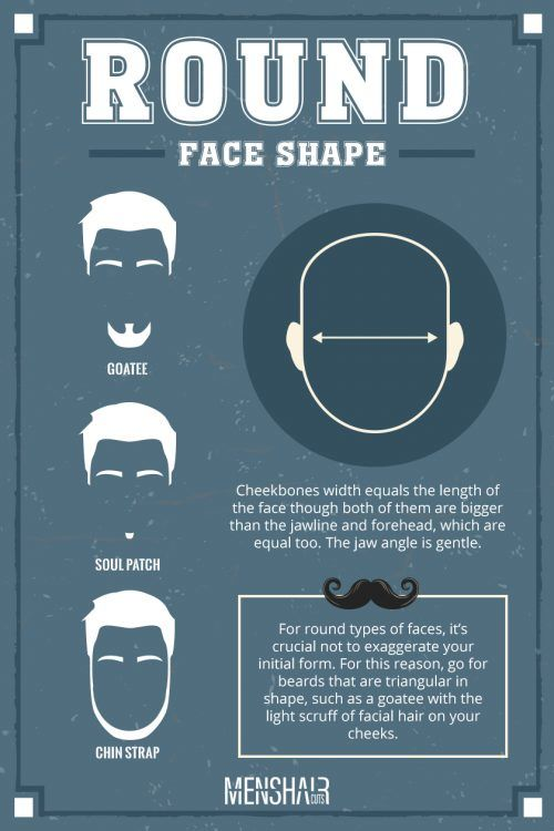 What Facial Hairstyle Matches A Round Face Shape?