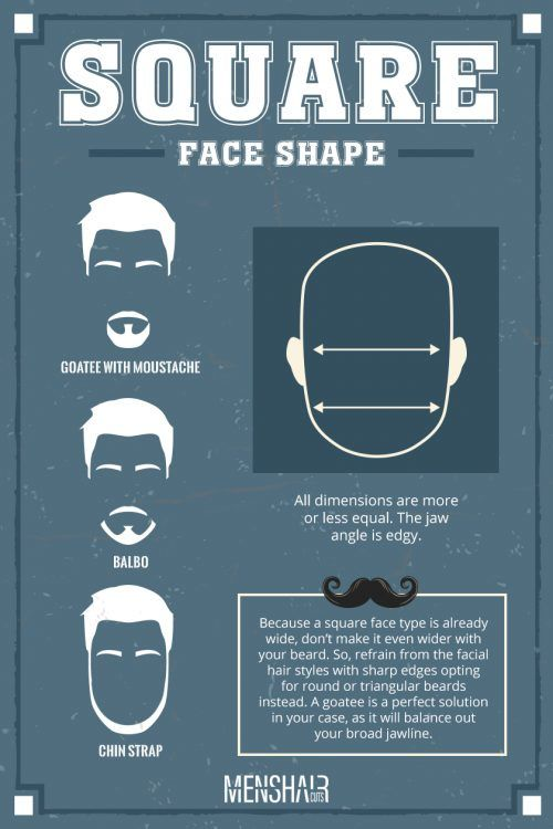 What Facial Hairstyle Matches A Square Face Shape?