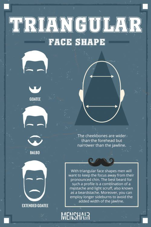 What Facial Hairstyle Matches A Triangular Face Shape?