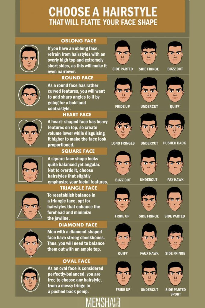 Hairstyles For Face Shapes #faceshapes #faceshapesmen #hairstylesfaceshape