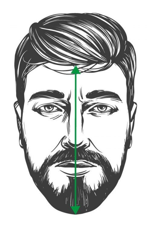 Measure Your Face Length #faceshapes